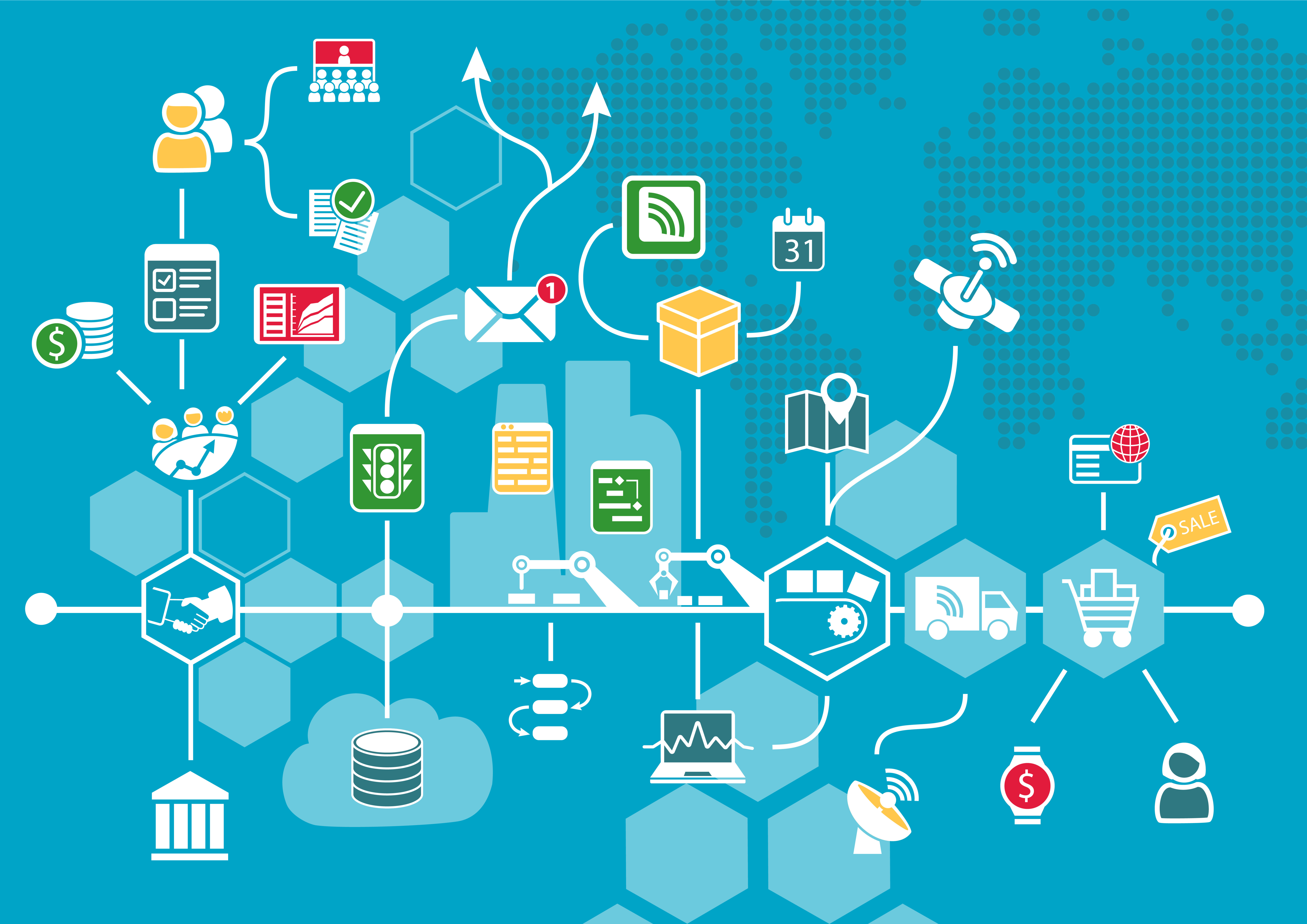 graphic representation of the Internet of Things showing how connected and necessary the Internet is for business