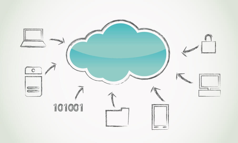 cloud with drawings of computers, files, tablets, and security