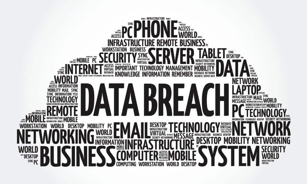 Word cloud showing data breach and other cybersecurity terms